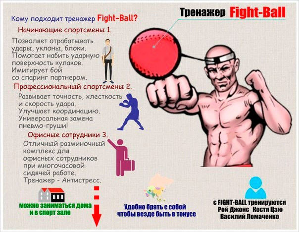 Fight ball как сделать